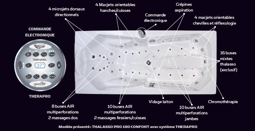 sme soci t pour la ma trise de l 39 eau baignoire balneo. Black Bedroom Furniture Sets. Home Design Ideas